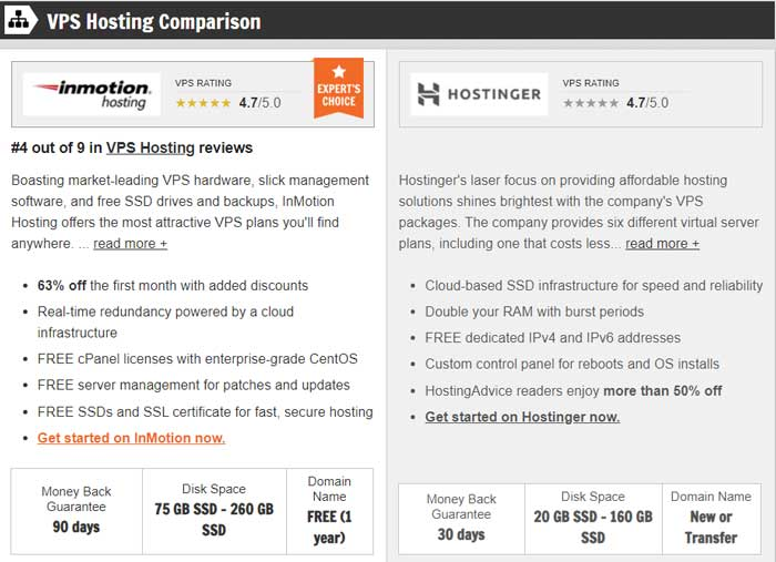 Features-Of-VPS-Hosting-Of-Hostinger-and-inmotion-hosting