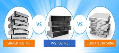 Difference in shared web hosting, VPS web hosting and dedicated web hosting