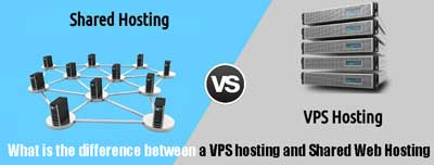 What is the difference between a VPS hosting and Shared Web Hosting