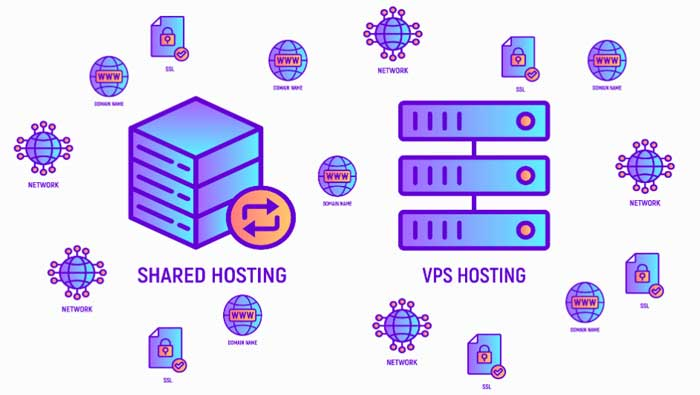 VPS Hosting VS Shared Hosting in Brief
