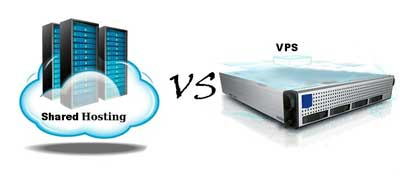 Should I start for shared hosting or go straight to a VPS?