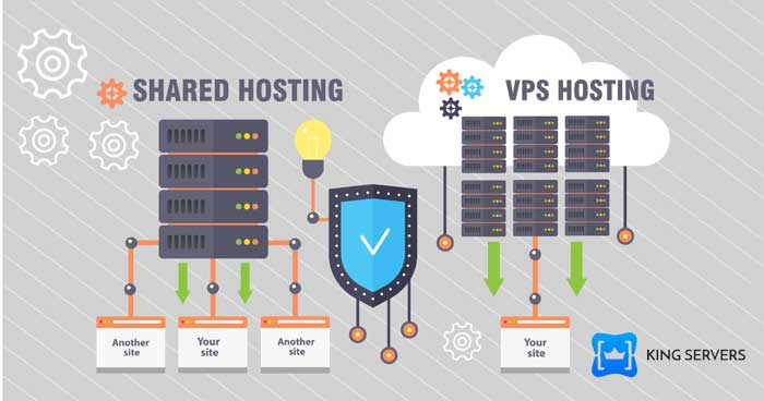 differences-between-VPS-hosting-shared-hosting