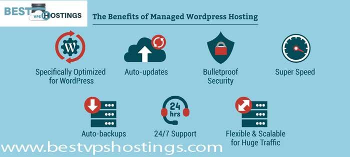 Managed-WordPress-host