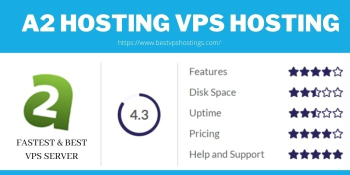 A2 Hosting- Best VPS Hosting Provider