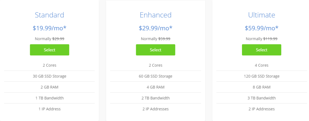 Bluehost- Best VPS Hosting Companies Canada