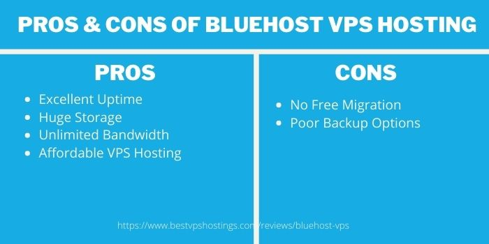 Bluehost VPS Hosting Review- Pros & Cons