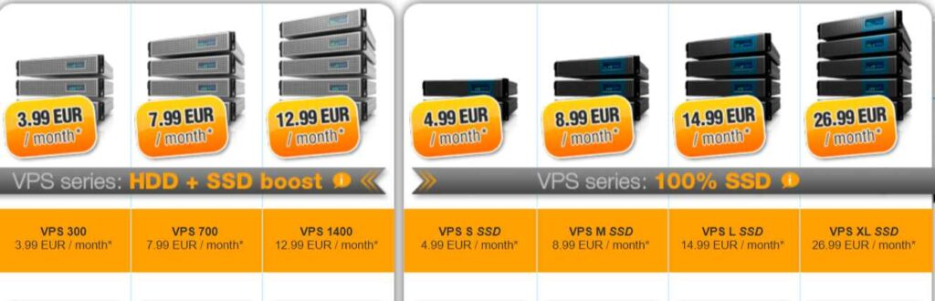Contabo VPS Hosting plans