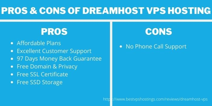 Dreamhost VPS Hosting Review-Pros & Cons