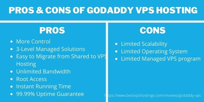 GoDaddy VPS Hosting review- Pros & Cons