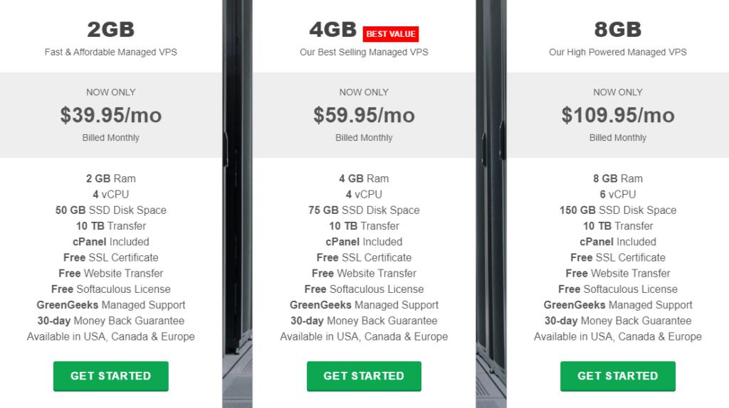GreenGeeks- Best VPS Hosting Companies Canada