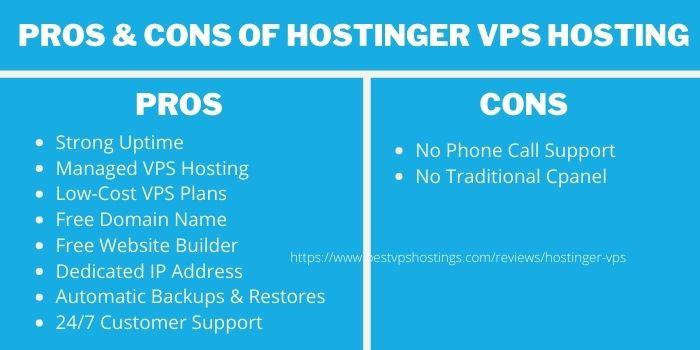 Hostinger VPS hosting review- Pros & Cons
