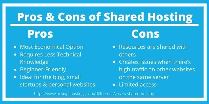 VPS VS Shared Hosting- Pros & Cons of Shared Hosting
