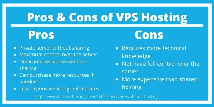 VPS VS Shared Hosting- Pros & Cons of VPS Hosting