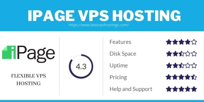 iPage- Best VPS Hosting Provider