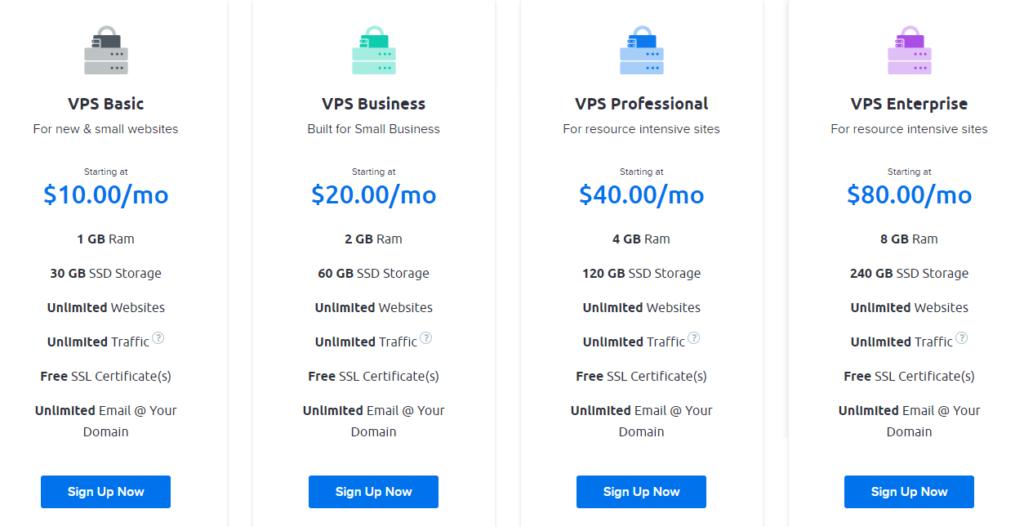 Dreamhost VPS Hosting Australia
