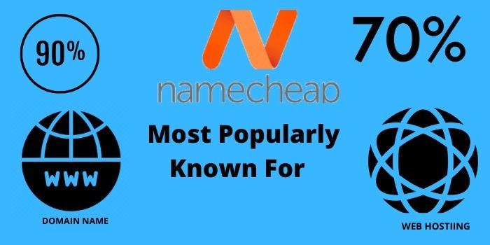99% Off NameCheap Black Friday Deals 2021